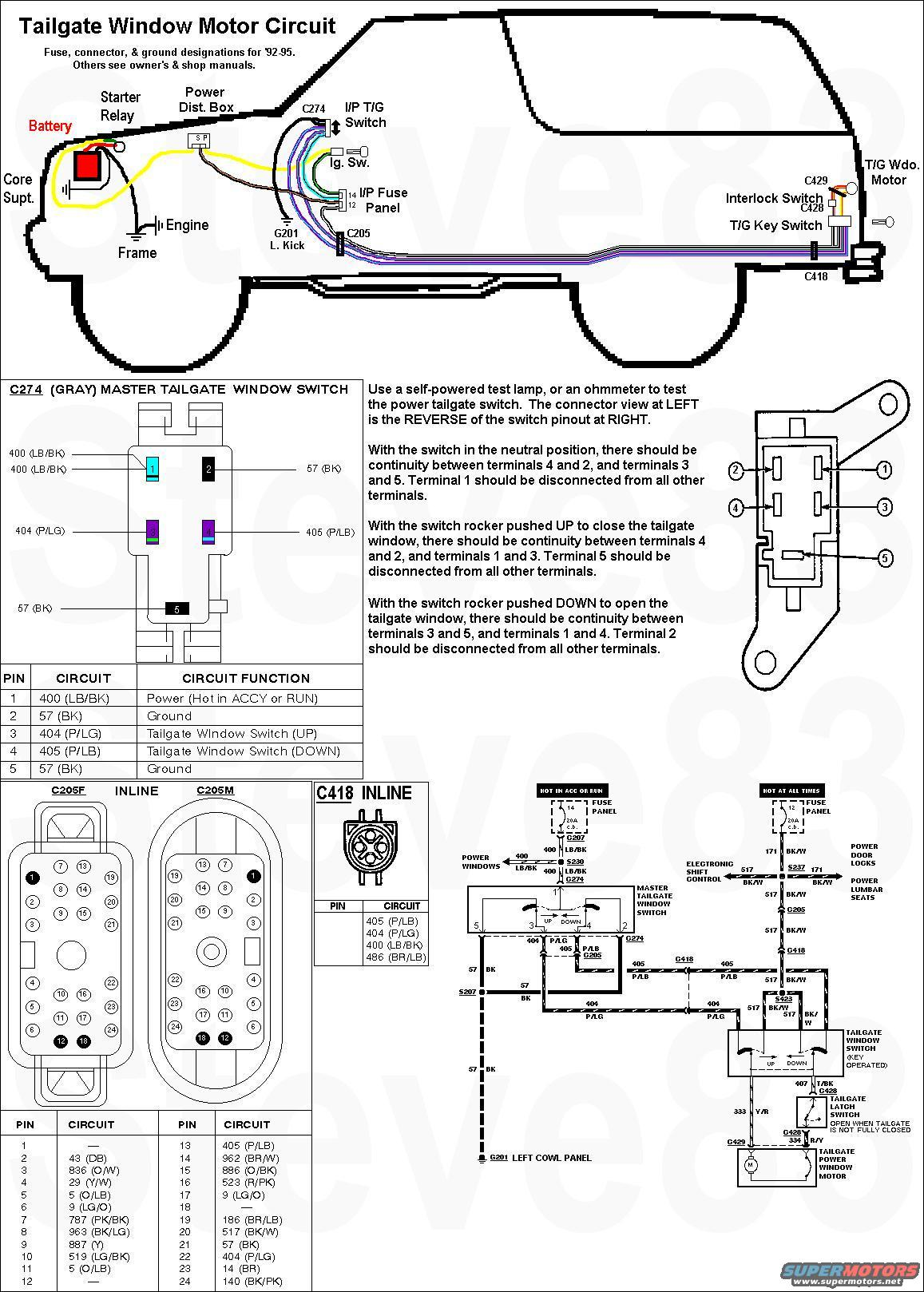 1988 ford ranger wiring diagram wiring diagram and hernes 2 9 eefi wiring diagram the ranger station forums